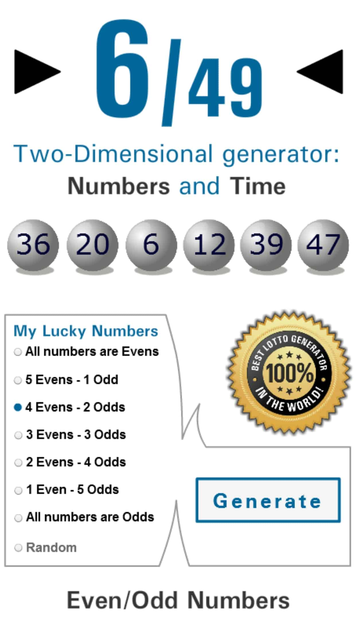 Lotto 6/49 Lottery Results, Tips & Winning Numbers