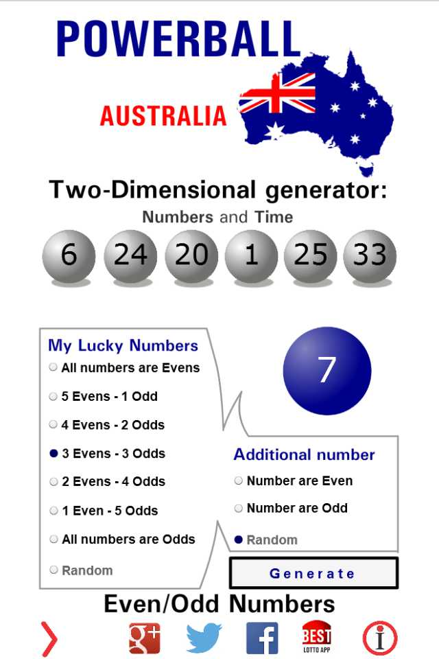 Nsw Lottery Results Powerball