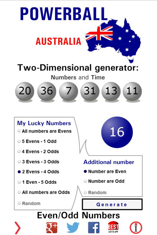 Powerball Results Au